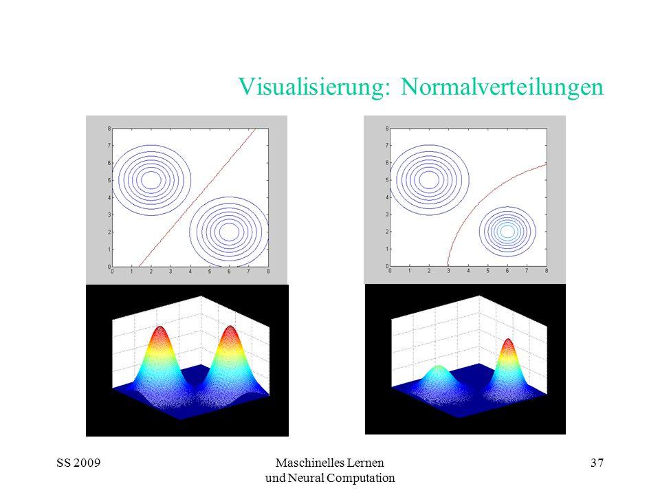 SS 2009Maschinelles Lernen und Neural Computation 37 Visualisierung: Normalverteilungen