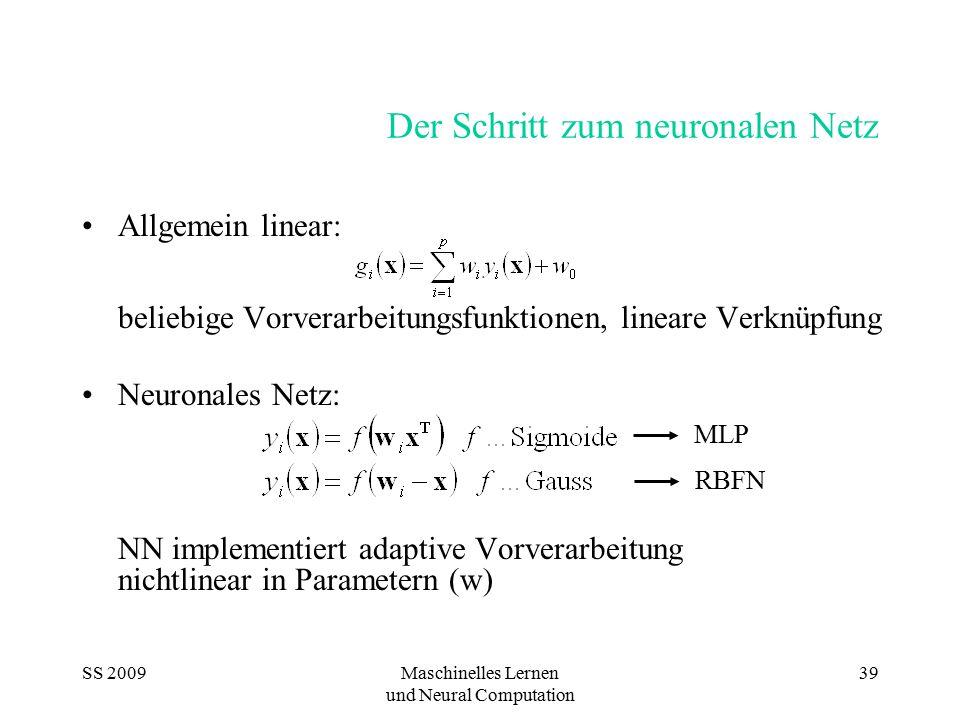 SS 2009Maschinelles Lernen und Neural Computation 39 Der Schritt zum neuronalen Netz Allgemein linear: beliebige Vorverarbeitungsfunktionen, lineare V