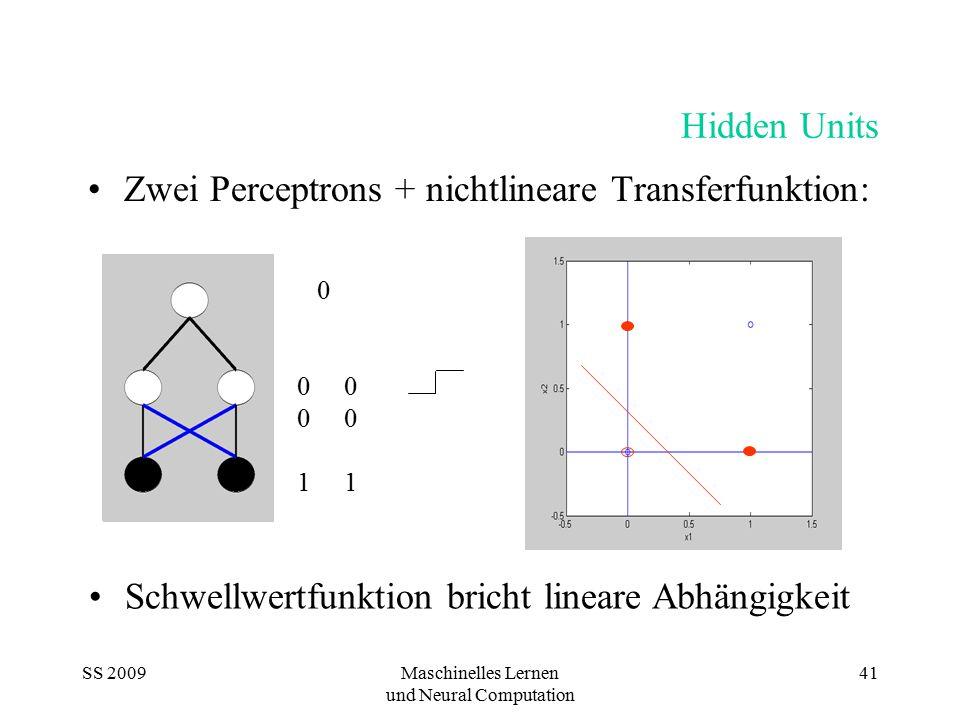 SS 2009Maschinelles Lernen und Neural Computation 41 0 Hidden Units Zwei Perceptrons + nichtlineare Transferfunktion: 1 10 1 -1 1 0 1 0 1 -1 1 0 1 0 1
