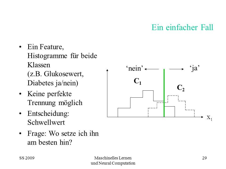 SS 2009Maschinelles Lernen und Neural Computation 29 C1C1 C2C2 'nein' 'ja' Ein einfacher Fall Ein Feature, Histogramme für beide Klassen (z.B. Glukose