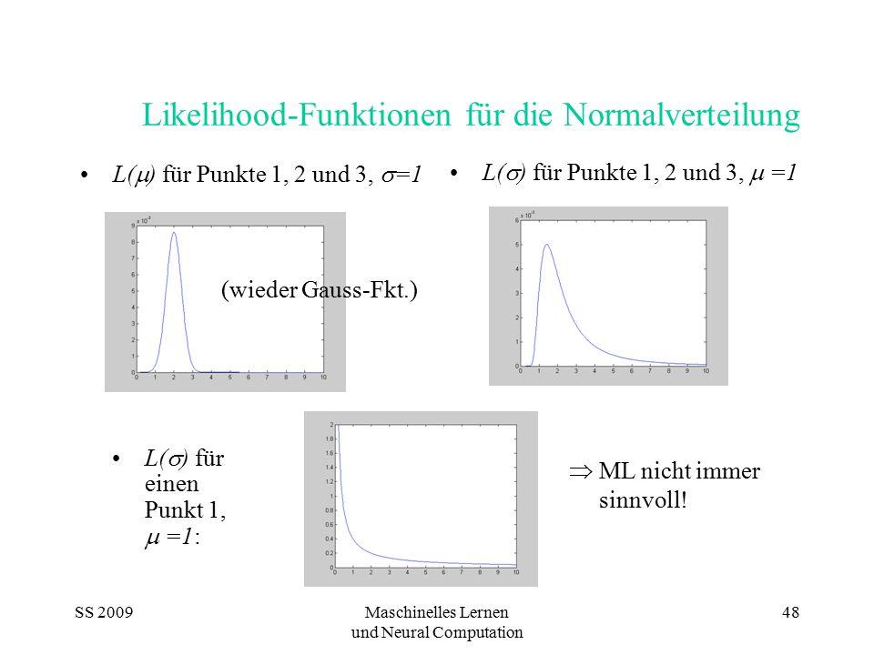 SS 2009Maschinelles Lernen und Neural Computation 48 Likelihood-Funktionen für die Normalverteilung L(  ) für Punkte 1, 2 und 3,  =1 L(  ) für Punk