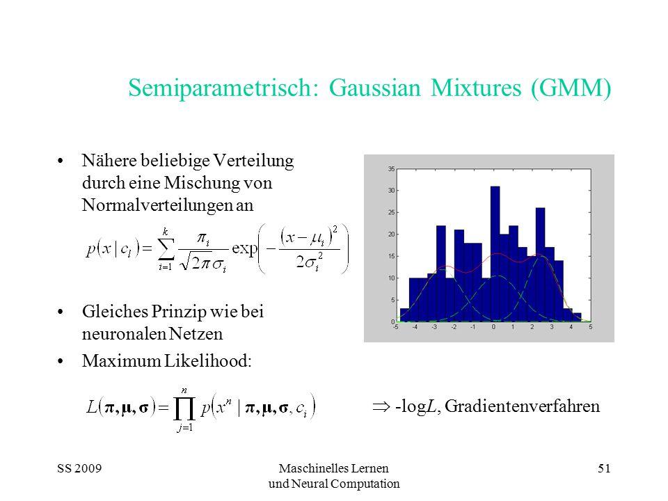 SS 2009Maschinelles Lernen und Neural Computation 51 Semiparametrisch: Gaussian Mixtures (GMM) Nähere beliebige Verteilung durch eine Mischung von Nor