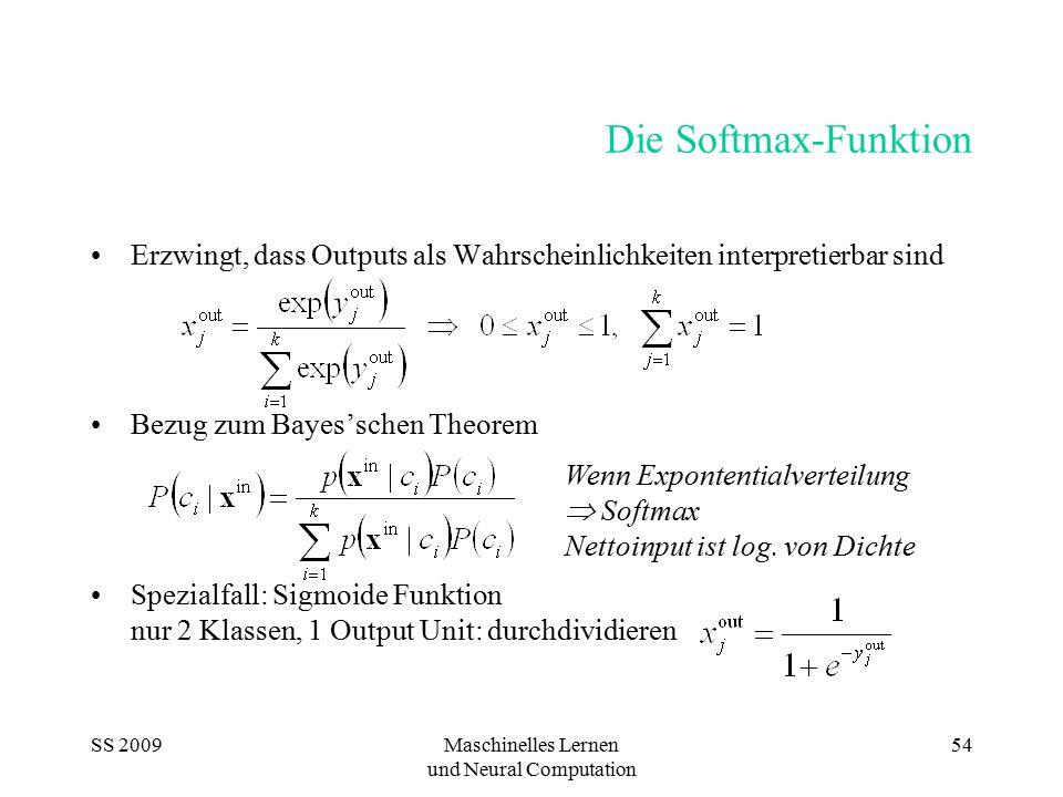 SS 2009Maschinelles Lernen und Neural Computation 54 Die Softmax-Funktion Erzwingt, dass Outputs als Wahrscheinlichkeiten interpretierbar sind Bezug z