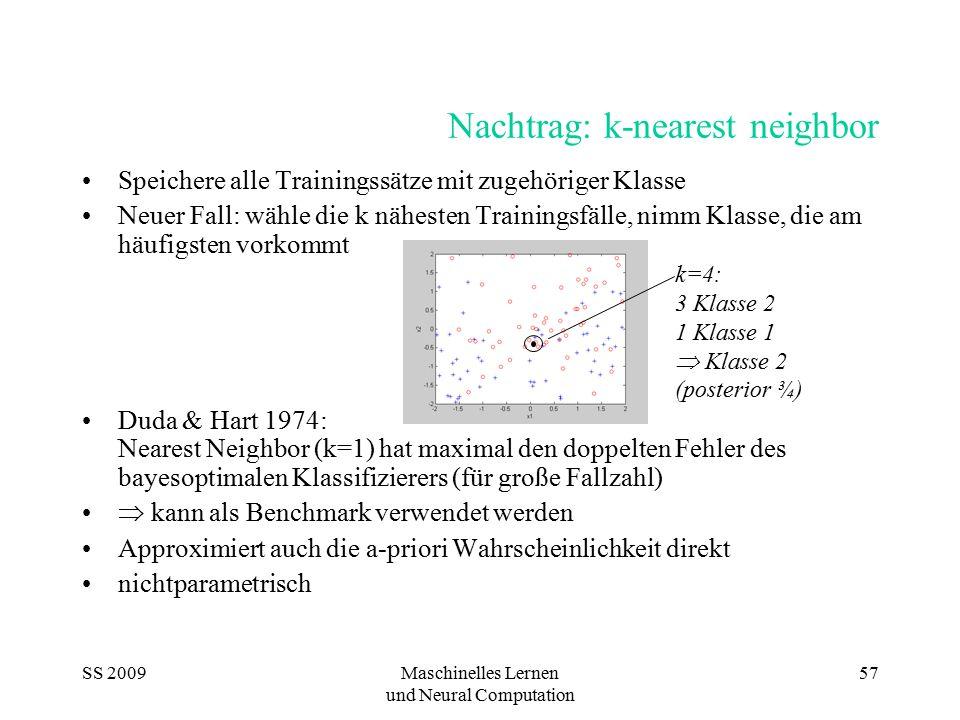 SS 2009Maschinelles Lernen und Neural Computation 57 Nachtrag: k-nearest neighbor Speichere alle Trainingssätze mit zugehöriger Klasse Neuer Fall: wäh