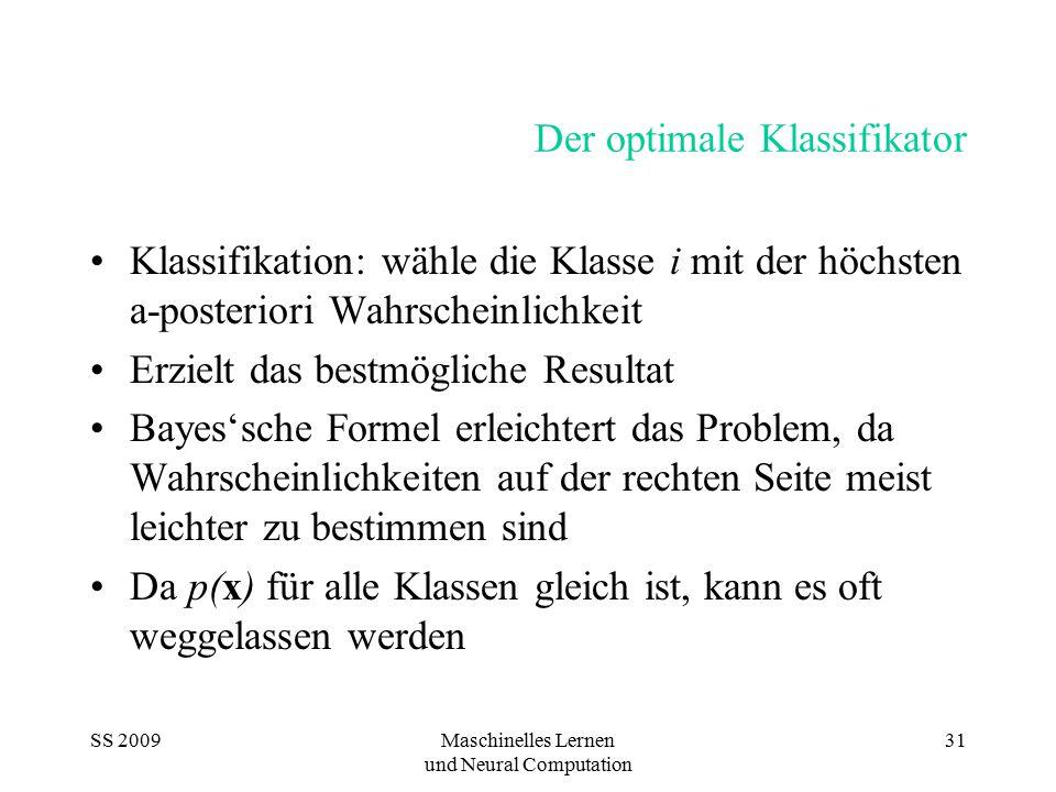 SS 2009Maschinelles Lernen und Neural Computation 31 Der optimale Klassifikator Klassifikation: wähle die Klasse i mit der höchsten a-posteriori Wahrs