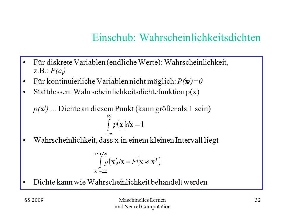 SS 2009Maschinelles Lernen und Neural Computation 32 Einschub: Wahrscheinlichkeitsdichten Für diskrete Variablen (endliche Werte): Wahrscheinlichkeit,