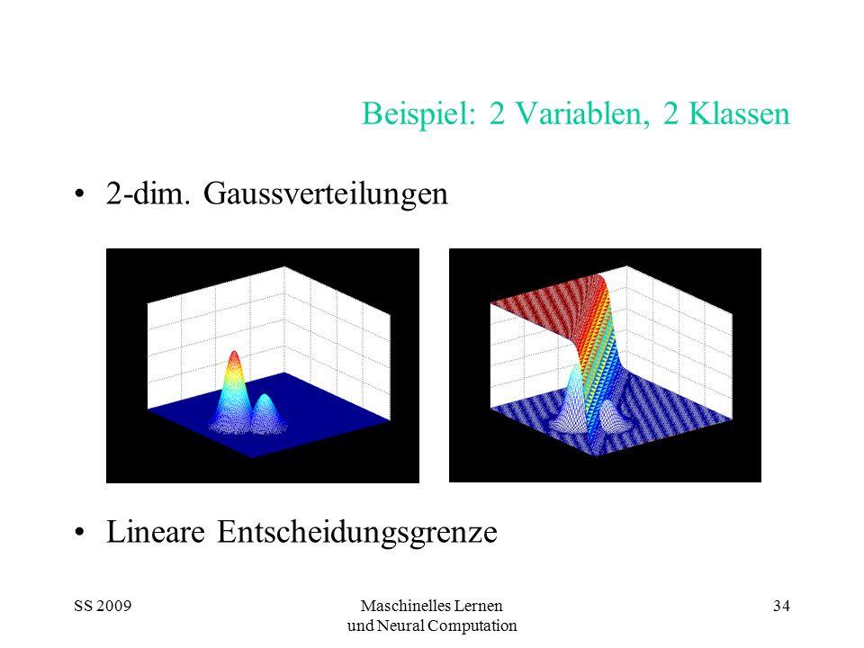 SS 2009Maschinelles Lernen und Neural Computation 34 Beispiel: 2 Variablen, 2 Klassen 2-dim. Gaussverteilungen Lineare Entscheidungsgrenze