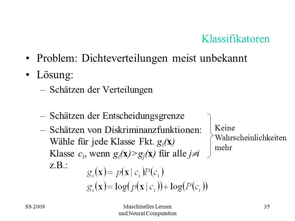 SS 2009Maschinelles Lernen und Neural Computation 35 Klassifikatoren Problem: Dichteverteilungen meist unbekannt Lösung: –Schätzen der Verteilungen –S