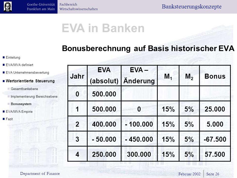 Februar 2002 Seite 26 Department of Finance EVA in Banken Banksteuerungskonzepte Bonusberechnung auf Basis historischer EVA Jahr EVA (absolut) EVA – Änderung M1M1 M2M2 Bonus 0500.000 1 015%5%25.000 2400.000- 100.00015%5%5.000 3- 50.000- 450.00015%5%-67.500 4250.000300.00015%5%57.500 Einleitung EVA/MVA definiert EVA Unternehmensbewertung Wertorientierte Steuerung Gesamtbankebene Implementierung Bereichsebene Bonussystem EVA/MVA Empirie Fazit