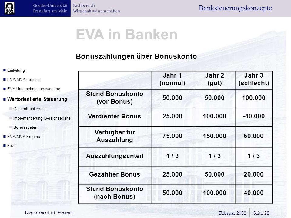 Februar 2002 Seite 28 Department of Finance EVA in Banken Banksteuerungskonzepte Bonuszahlungen über Bonuskonto Jahr 1 (normal) Jahr 2 (gut) Jahr 3 (schlecht) Stand Bonuskonto (vor Bonus) 50.000 100.000 Verdienter Bonus25.000100.000-40.000 Verfügbar für Auszahlung 75.000150.00060.000 Auszahlungsanteil1 / 3 Gezahlter Bonus25.00050.00020.000 Stand Bonuskonto (nach Bonus) 50.000100.00040.000 Einleitung EVA/MVA definiert EVA Unternehmensbewertung Wertorientierte Steuerung Gesamtbankebene Implementierung Bereichsebene Bonussystem EVA/MVA Empirie Fazit