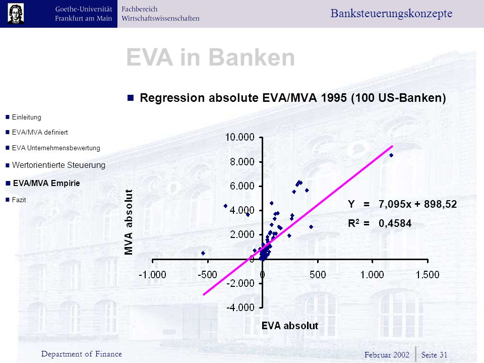 Februar 2002 Seite 31 Department of Finance EVA in Banken Banksteuerungskonzepte Regression absolute EVA/MVA 1995 (100 US-Banken) Y = 7,095x + 898,52