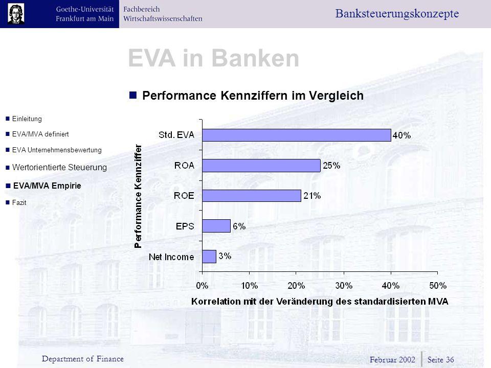Februar 2002 Seite 36 Department of Finance EVA in Banken Banksteuerungskonzepte Performance Kennziffern im Vergleich Einleitung EVA/MVA definiert EVA Unternehmensbewertung Wertorientierte Steuerung EVA/MVA Empirie Fazit