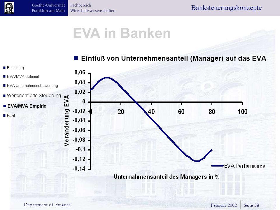 Februar 2002 Seite 38 Department of Finance EVA in Banken Banksteuerungskonzepte Einfluß von Unternehmensanteil (Manager) auf das EVA Einleitung EVA/MVA definiert EVA Unternehmensbewertung Wertorientierte Steuerung EVA/MVA Empirie Fazit