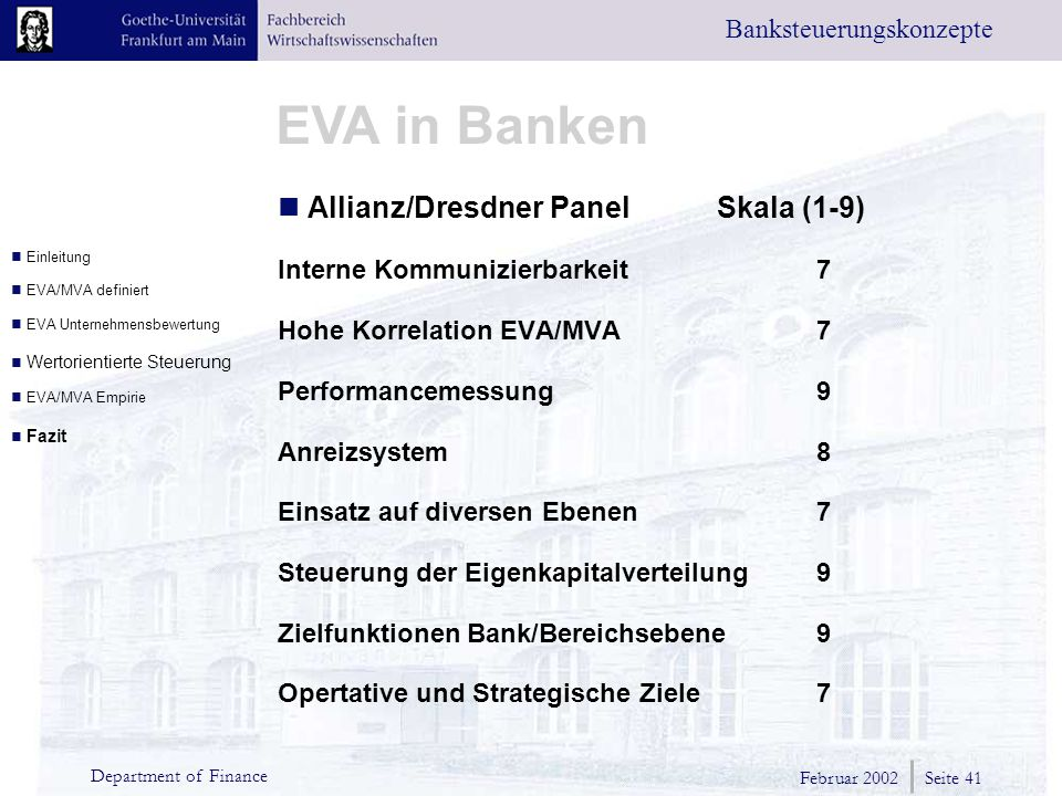 Februar 2002 Seite 41 Department of Finance EVA in Banken Banksteuerungskonzepte Allianz/Dresdner Panel Skala (1-9) Interne Kommunizierbarkeit 7 Hohe