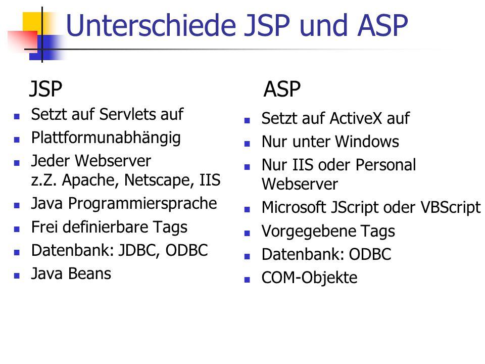 Unterschiede JSP und ASP Setzt auf Servlets auf Plattformunabhängig Jeder Webserver z.Z.
