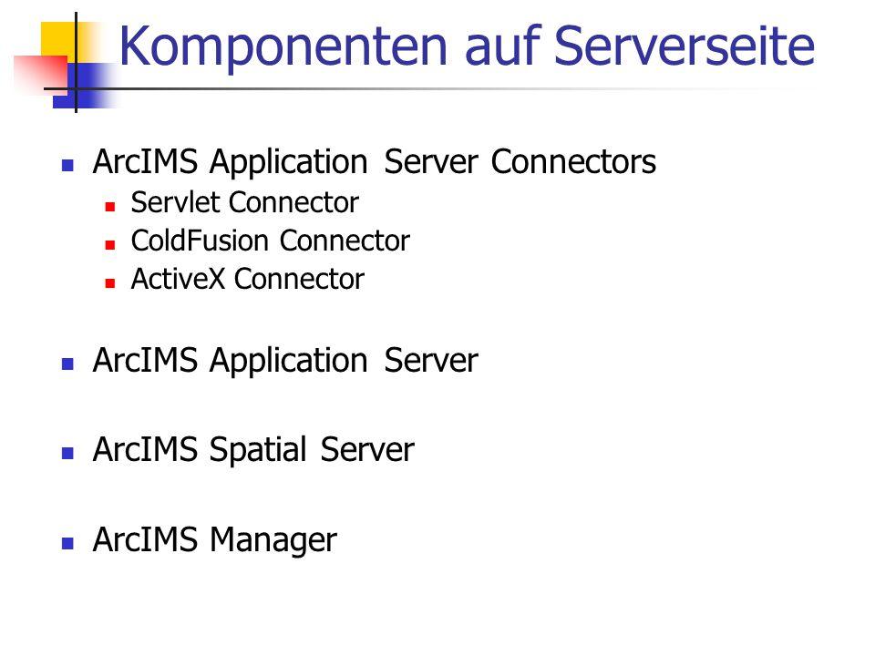 Komponenten auf Serverseite ArcIMS Application Server Connectors Servlet Connector ColdFusion Connector ActiveX Connector ArcIMS Application Server ArcIMS Spatial Server ArcIMS Manager