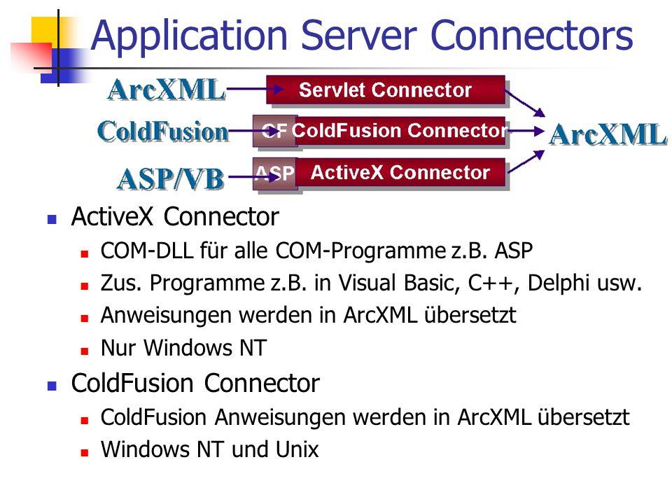 Application Server Connectors ActiveX Connector COM-DLL für alle COM-Programme z.B.