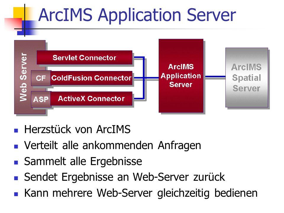 ArcIMS Application Server Herzstück von ArcIMS Verteilt alle ankommenden Anfragen Sammelt alle Ergebnisse Sendet Ergebnisse an Web-Server zurück Kann mehrere Web-Server gleichzeitig bedienen