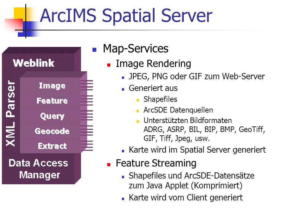 ArcIMS Spatial Server Map-Services Image Rendering JPEG, PNG oder GIF zum Web-Server Generiert aus Shapefiles ArcSDE Datenquellen Unterstützten Bildformaten ADRG, ASRP, BIL, BIP, BMP, GeoTiff, GIF, Tiff, Jpeg, usw.