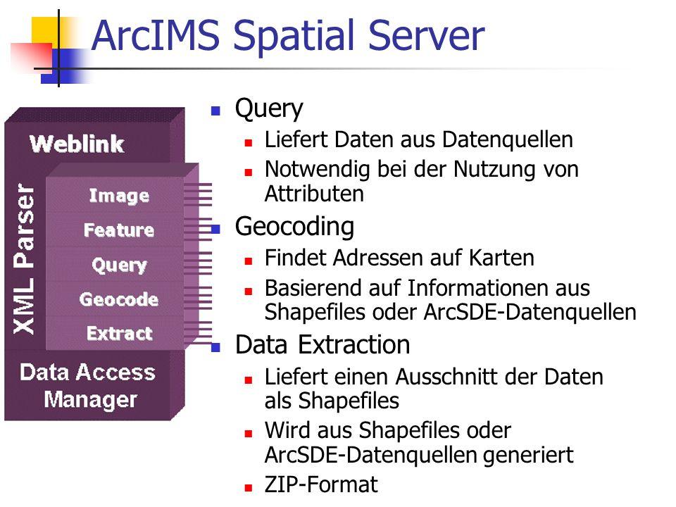 ArcIMS Spatial Server Query Liefert Daten aus Datenquellen Notwendig bei der Nutzung von Attributen Geocoding Findet Adressen auf Karten Basierend auf Informationen aus Shapefiles oder ArcSDE-Datenquellen Data Extraction Liefert einen Ausschnitt der Daten als Shapefiles Wird aus Shapefiles oder ArcSDE-Datenquellen generiert ZIP-Format