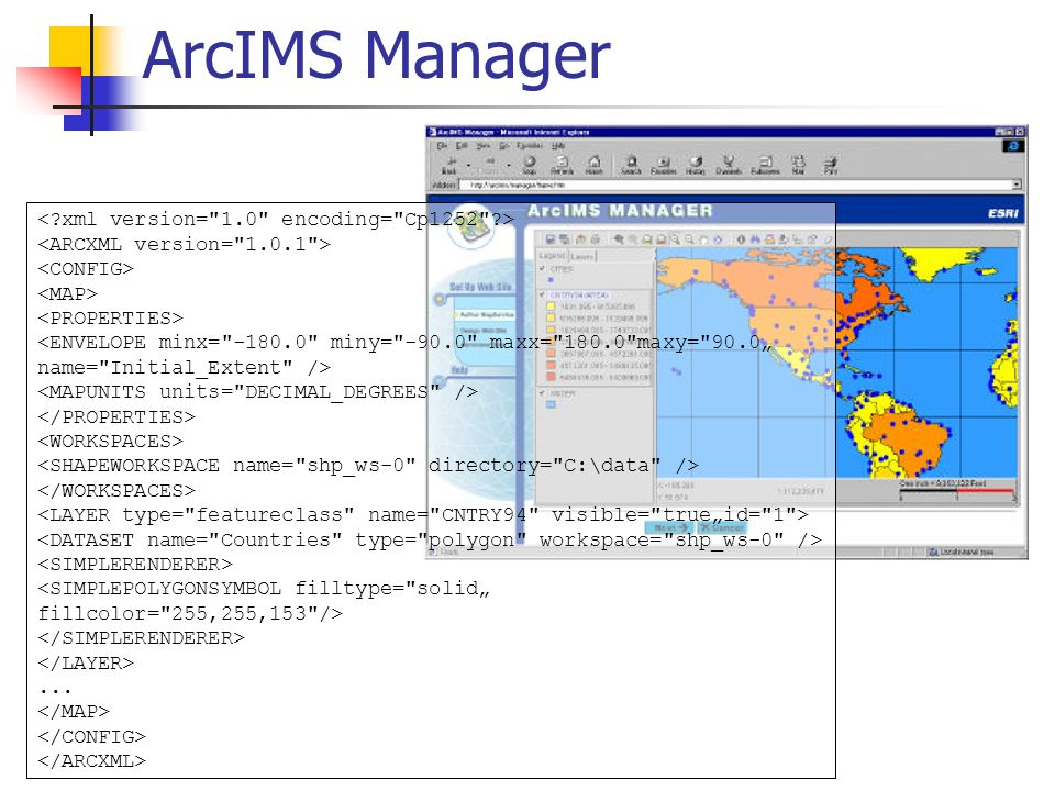 ArcIMS Manager...