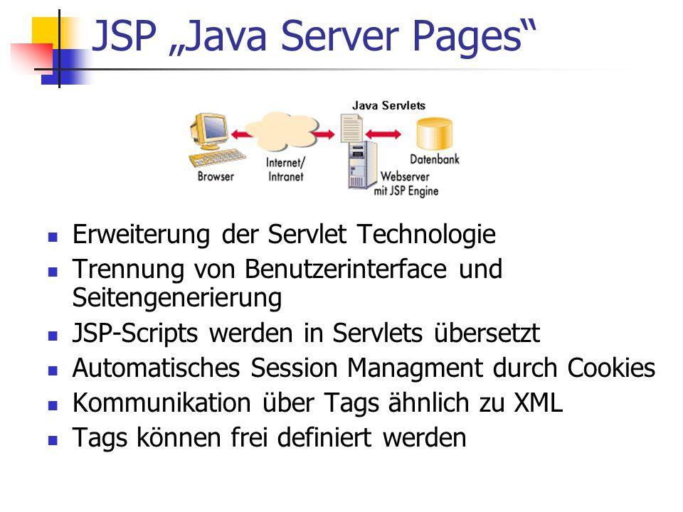 Beispielanwendung für JSP 1.JSP liest XML-Daten 2.