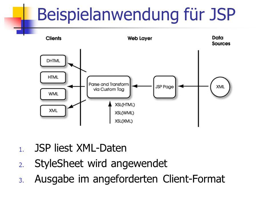 ArcIMS Clients Java Standard Viewer Netscape und Internet Explorer ab 4.0 Vordefinierte Tools und Funktionen Java Custom Viewer Nur Internet Explorer 4.0 und 5.0 Viewer Object Model API Individuelle Anpassung des Viewers 2 Downloads notwendig (da Java 2 Applets) Java Run-time Enviroment ArcIMS Viewer Applet