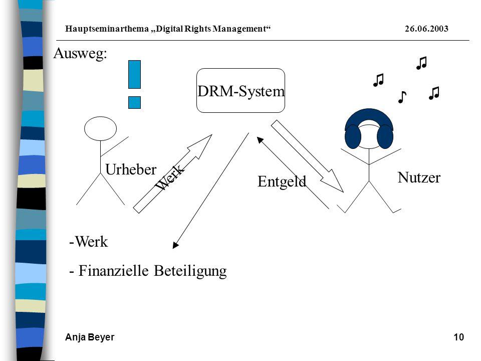 """Hauptseminarthema """"Digital Rights Management""""26.06.2003 Anja Beyer10 Ausweg: Urheber -Werk - Finanzielle Beteiligung DRM-System Werk Entgeld Nutzer"""
