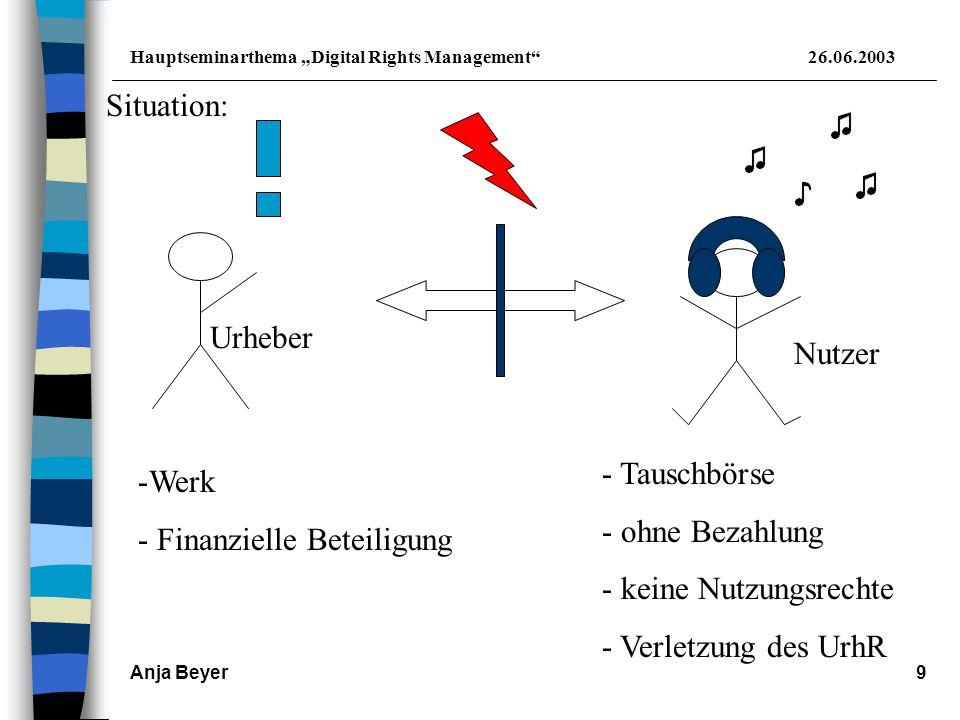 """Hauptseminarthema """"Digital Rights Management 26.06.2003 Anja Beyer10 Ausweg: Urheber -Werk - Finanzielle Beteiligung DRM-System Werk Entgeld Nutzer"""