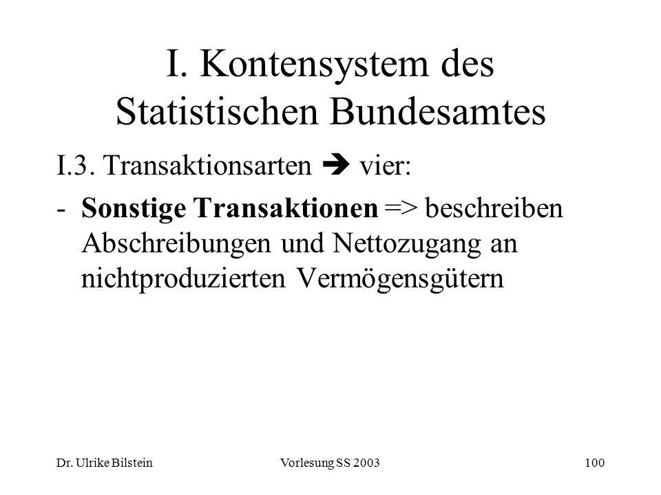 Dr. Ulrike BilsteinVorlesung SS 2003100 I. Kontensystem des Statistischen Bundesamtes I.3. Transaktionsarten  vier: -Sonstige Transaktionen => beschr