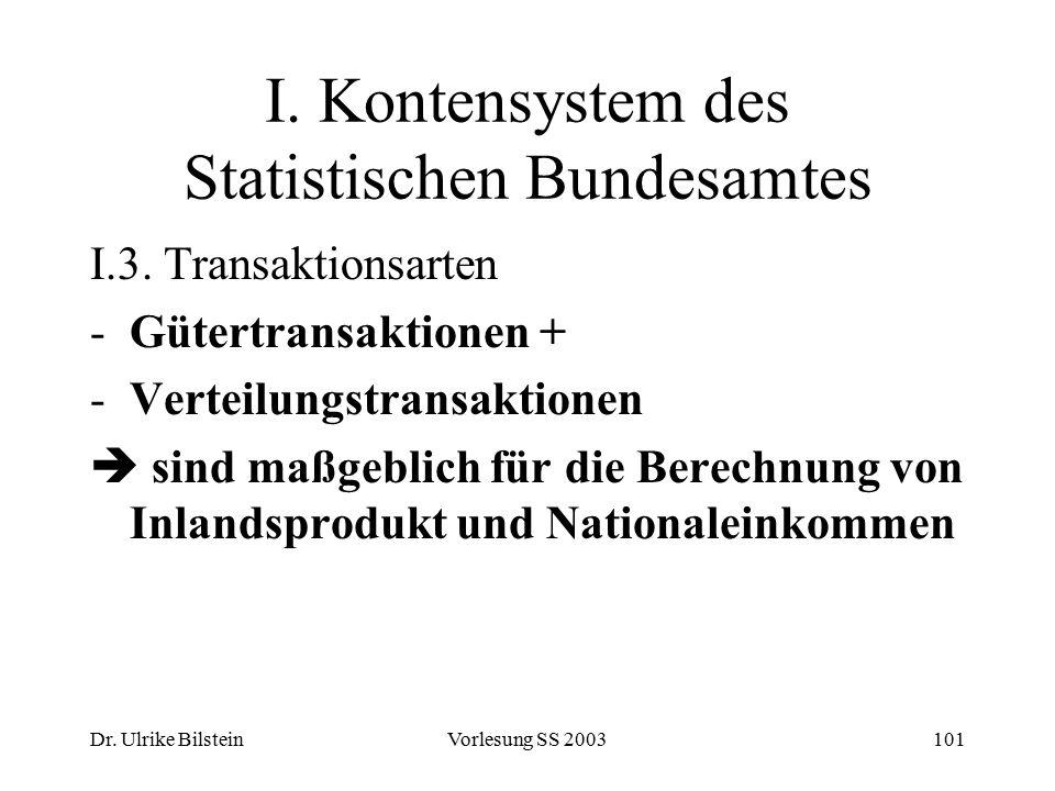 Dr. Ulrike BilsteinVorlesung SS 2003101 I. Kontensystem des Statistischen Bundesamtes I.3. Transaktionsarten -Gütertransaktionen + -Verteilungstransak