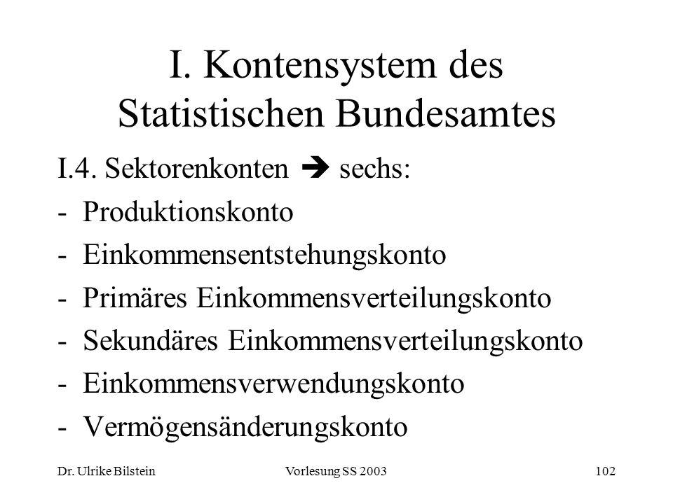 Dr. Ulrike BilsteinVorlesung SS 2003102 I. Kontensystem des Statistischen Bundesamtes I.4. Sektorenkonten  sechs: -Produktionskonto -Einkommensentste