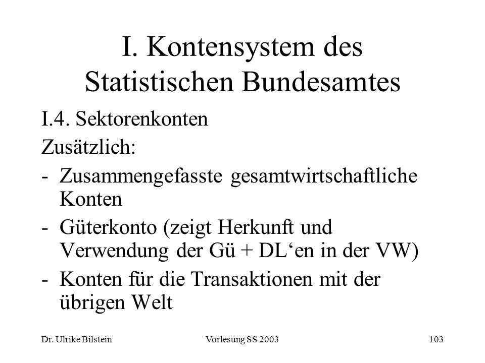 Dr. Ulrike BilsteinVorlesung SS 2003103 I. Kontensystem des Statistischen Bundesamtes I.4. Sektorenkonten Zusätzlich: -Zusammengefasste gesamtwirtscha
