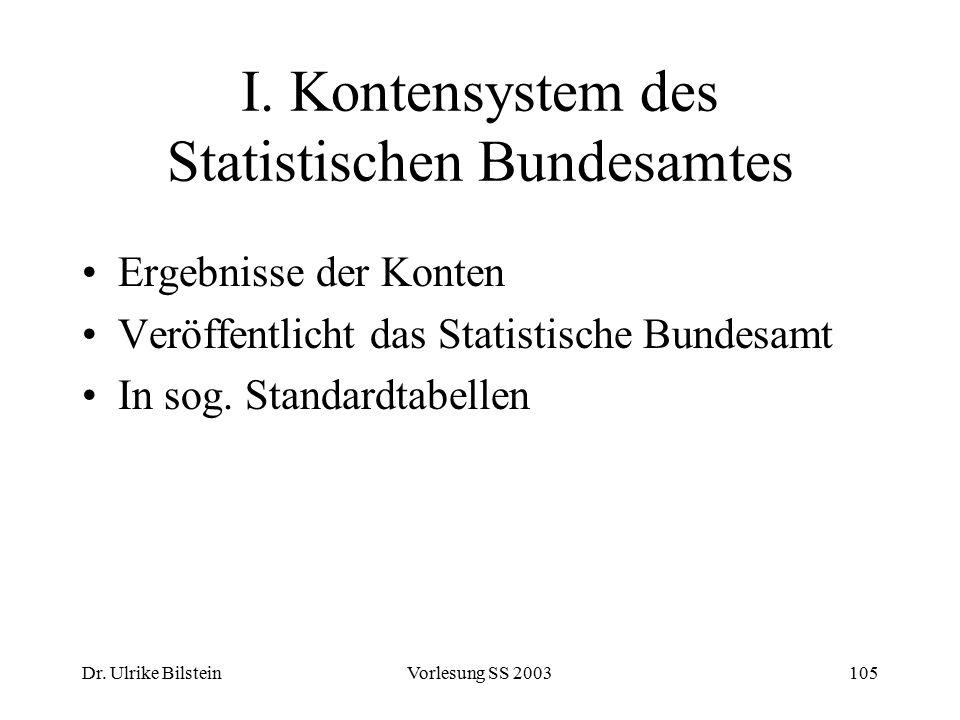 Dr. Ulrike BilsteinVorlesung SS 2003105 I. Kontensystem des Statistischen Bundesamtes Ergebnisse der Konten Veröffentlicht das Statistische Bundesamt