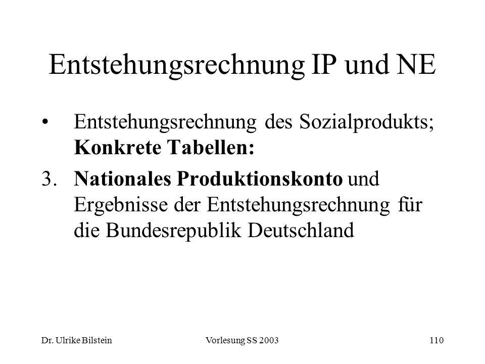 Dr. Ulrike BilsteinVorlesung SS 2003110 Entstehungsrechnung IP und NE Entstehungsrechnung des Sozialprodukts; Konkrete Tabellen: 3. Nationales Produkt