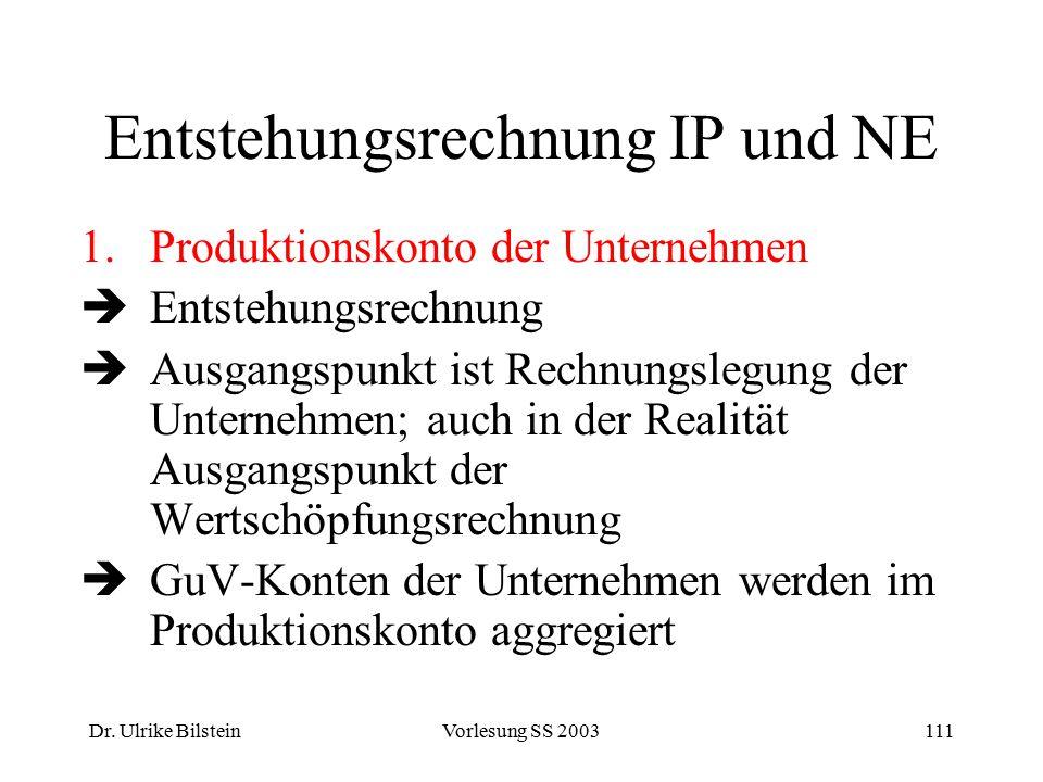 Dr. Ulrike BilsteinVorlesung SS 2003111 Entstehungsrechnung IP und NE 1.Produktionskonto der Unternehmen  Entstehungsrechnung  Ausgangspunkt ist Rec