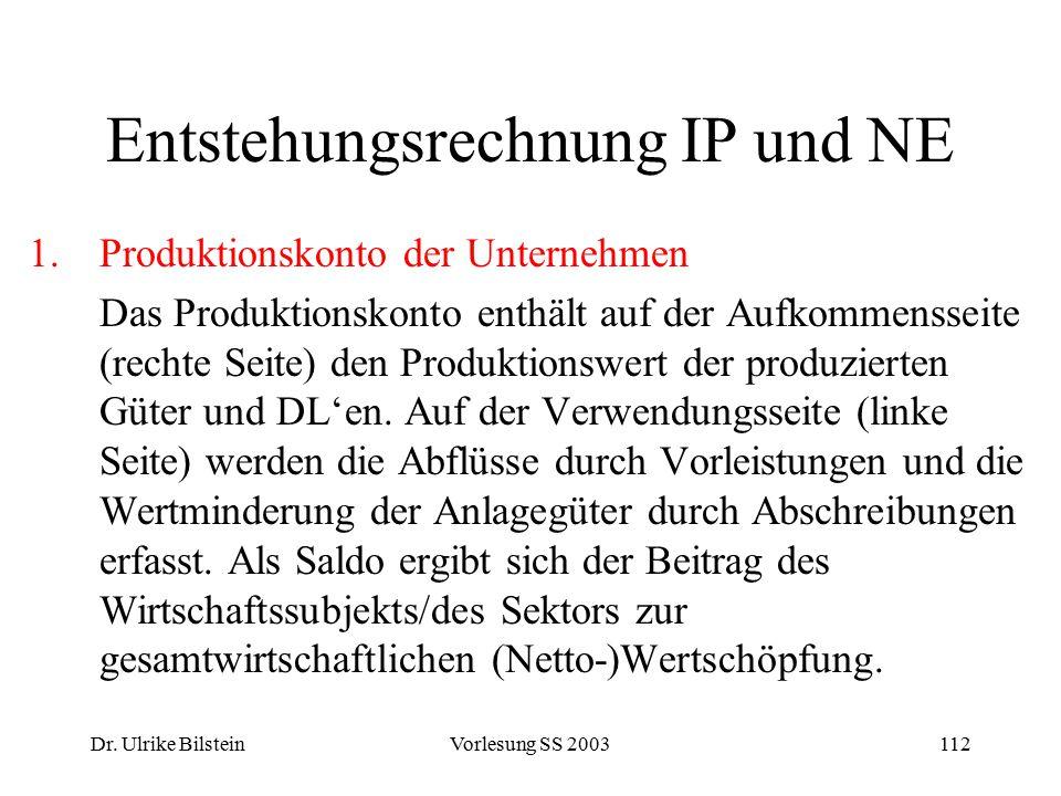 Dr. Ulrike BilsteinVorlesung SS 2003112 Entstehungsrechnung IP und NE 1.Produktionskonto der Unternehmen Das Produktionskonto enthält auf der Aufkomme