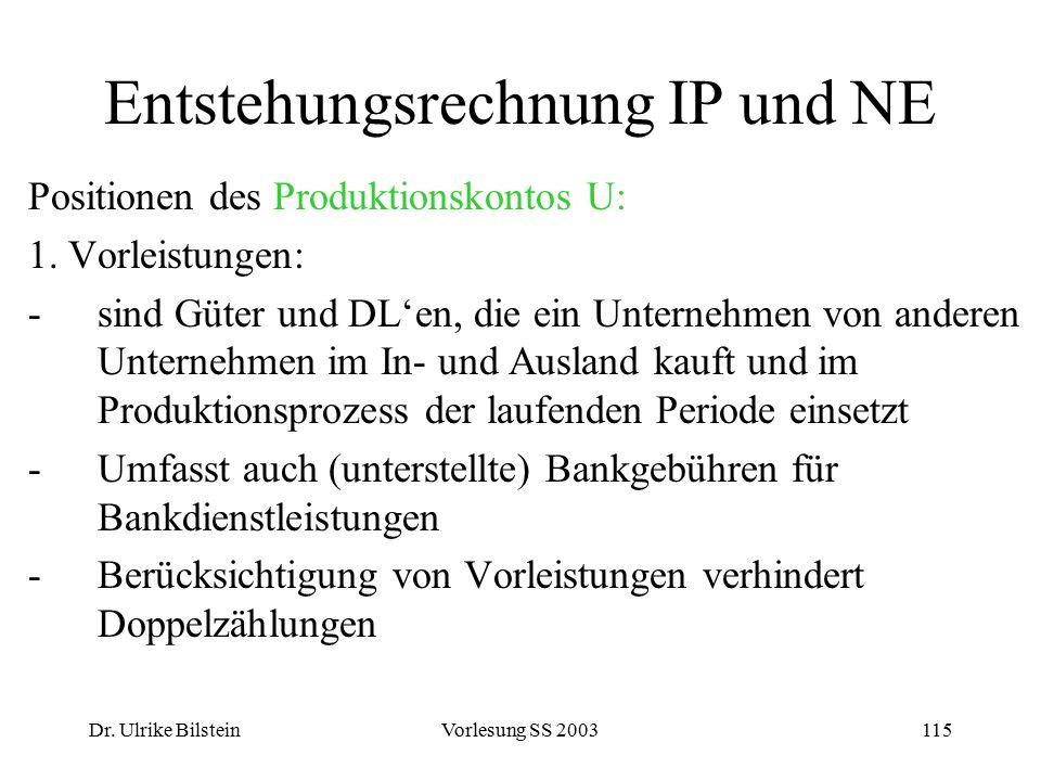 Dr. Ulrike BilsteinVorlesung SS 2003115 Entstehungsrechnung IP und NE Positionen des Produktionskontos U: 1. Vorleistungen: -sind Güter und DL'en, die