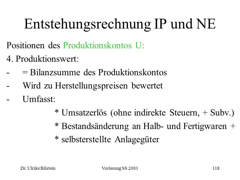 Dr. Ulrike BilsteinVorlesung SS 2003118 Entstehungsrechnung IP und NE Positionen des Produktionskontos U: 4. Produktionswert: -= Bilanzsumme des Produ