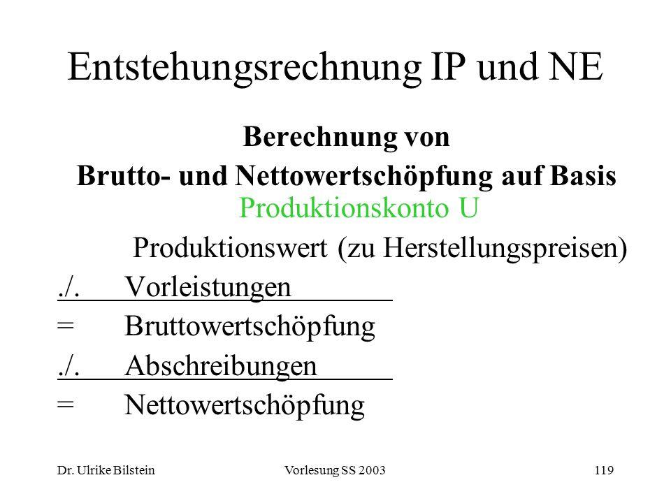 Dr. Ulrike BilsteinVorlesung SS 2003119 Entstehungsrechnung IP und NE Berechnung von Brutto- und Nettowertschöpfung auf Basis Produktionskonto U Produ