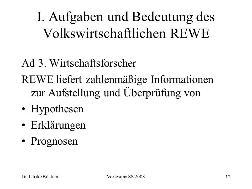 Dr. Ulrike BilsteinVorlesung SS 200312 I. Aufgaben und Bedeutung des Volkswirtschaftlichen REWE Ad 3. Wirtschaftsforscher REWE liefert zahlenmäßige In