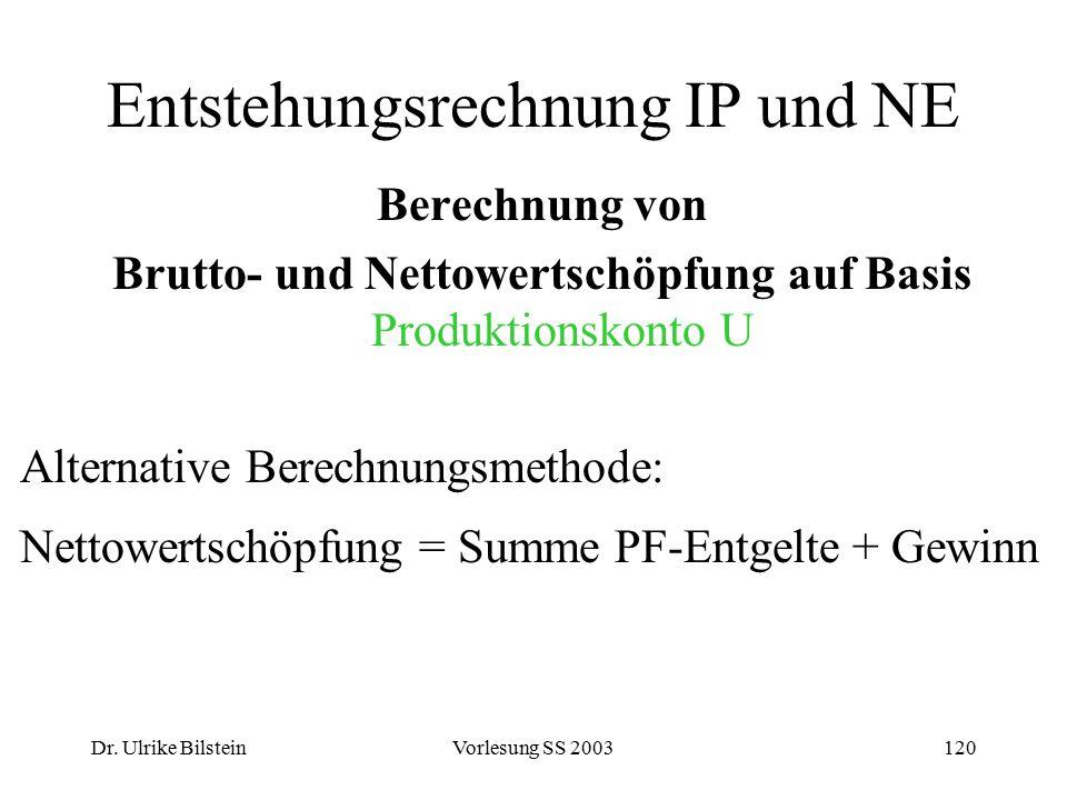 Dr. Ulrike BilsteinVorlesung SS 2003120 Entstehungsrechnung IP und NE Berechnung von Brutto- und Nettowertschöpfung auf Basis Produktionskonto U Alter