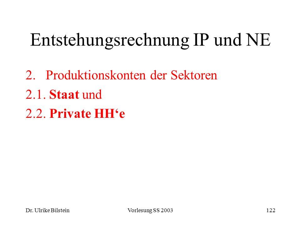 Dr. Ulrike BilsteinVorlesung SS 2003122 Entstehungsrechnung IP und NE 2.Produktionskonten der Sektoren 2.1. Staat und 2.2. Private HH'e