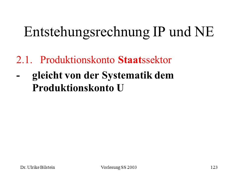Dr. Ulrike BilsteinVorlesung SS 2003123 Entstehungsrechnung IP und NE 2.1.Produktionskonto Staatssektor - gleicht von der Systematik dem Produktionsko