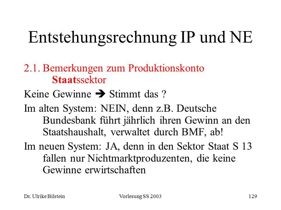Dr. Ulrike BilsteinVorlesung SS 2003129 Entstehungsrechnung IP und NE 2.1.Bemerkungen zum Produktionskonto Staatssektor Keine Gewinne  Stimmt das ? I