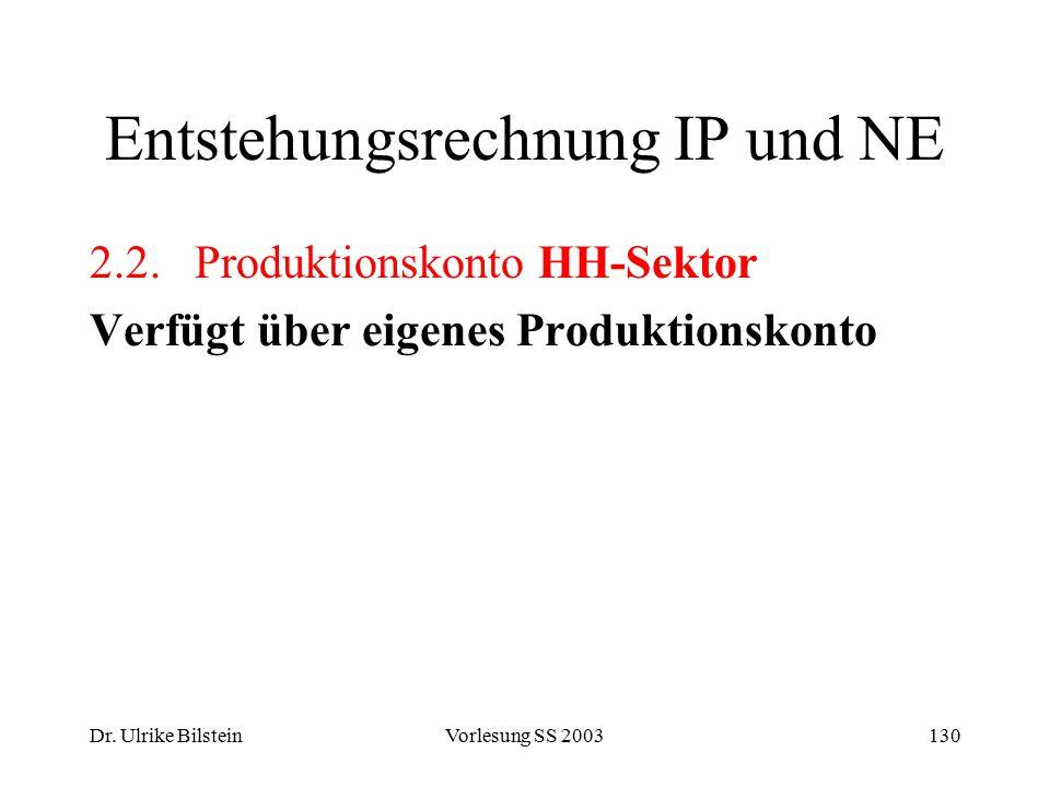Dr. Ulrike BilsteinVorlesung SS 2003130 Entstehungsrechnung IP und NE 2.2.Produktionskonto HH-Sektor Verfügt über eigenes Produktionskonto