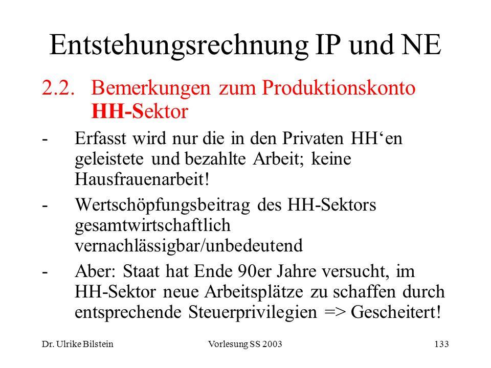 Dr. Ulrike BilsteinVorlesung SS 2003133 Entstehungsrechnung IP und NE 2.2.Bemerkungen zum Produktionskonto HH-Sektor -Erfasst wird nur die in den Priv