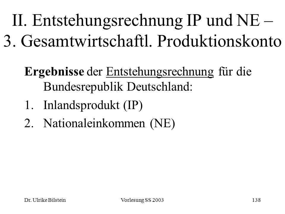 Dr. Ulrike BilsteinVorlesung SS 2003138 II. Entstehungsrechnung IP und NE – 3. Gesamtwirtschaftl. Produktionskonto Ergebnisse der Entstehungsrechnung