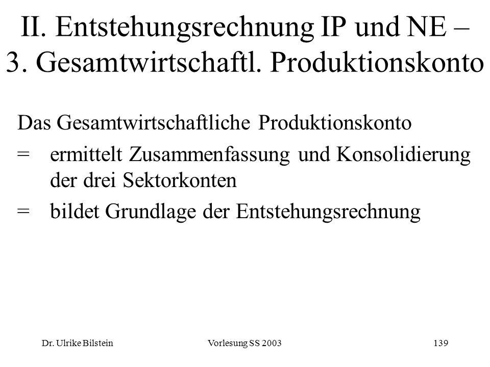 Dr. Ulrike BilsteinVorlesung SS 2003139 II. Entstehungsrechnung IP und NE – 3. Gesamtwirtschaftl. Produktionskonto Das Gesamtwirtschaftliche Produktio