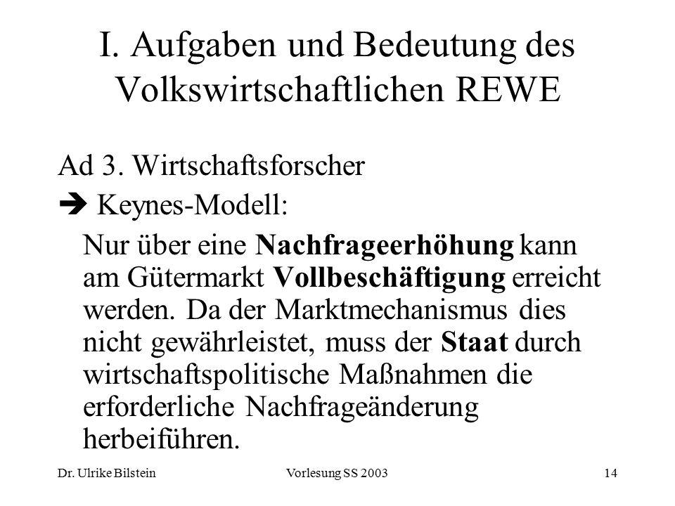 Dr. Ulrike BilsteinVorlesung SS 200314 I. Aufgaben und Bedeutung des Volkswirtschaftlichen REWE Ad 3. Wirtschaftsforscher  Keynes-Modell: Nur über ei